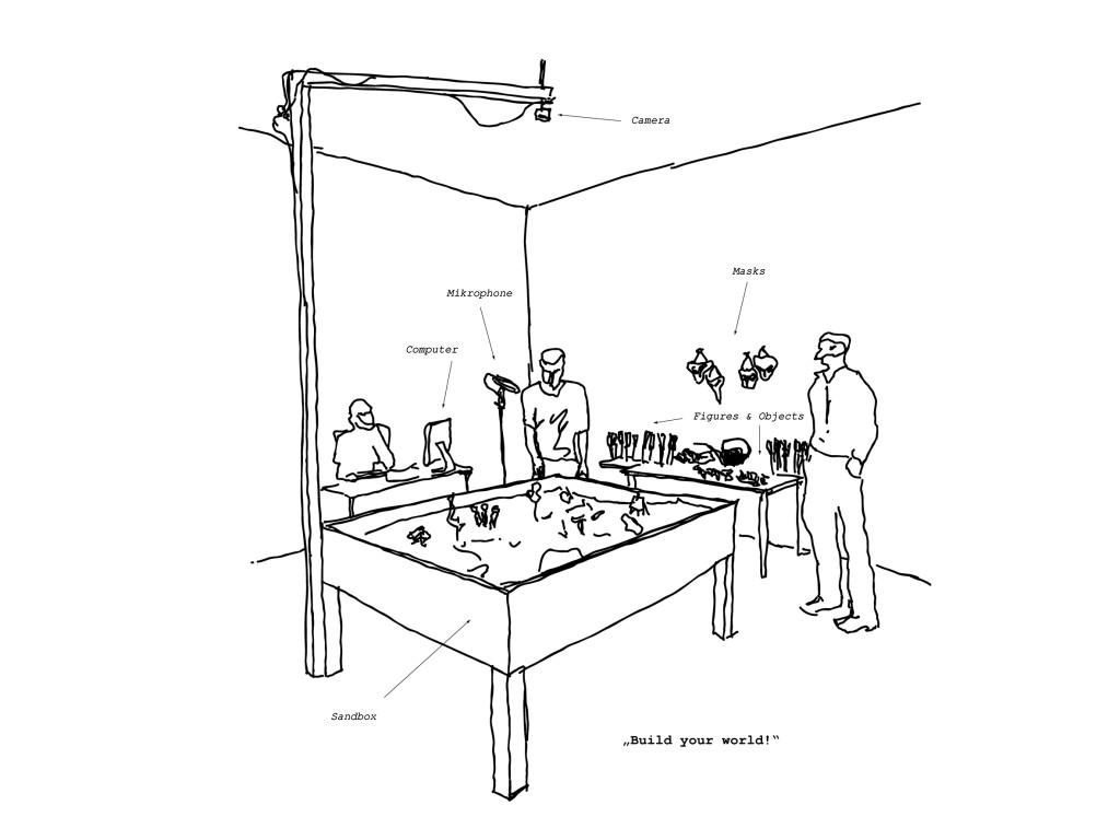Sandkisten-Setup